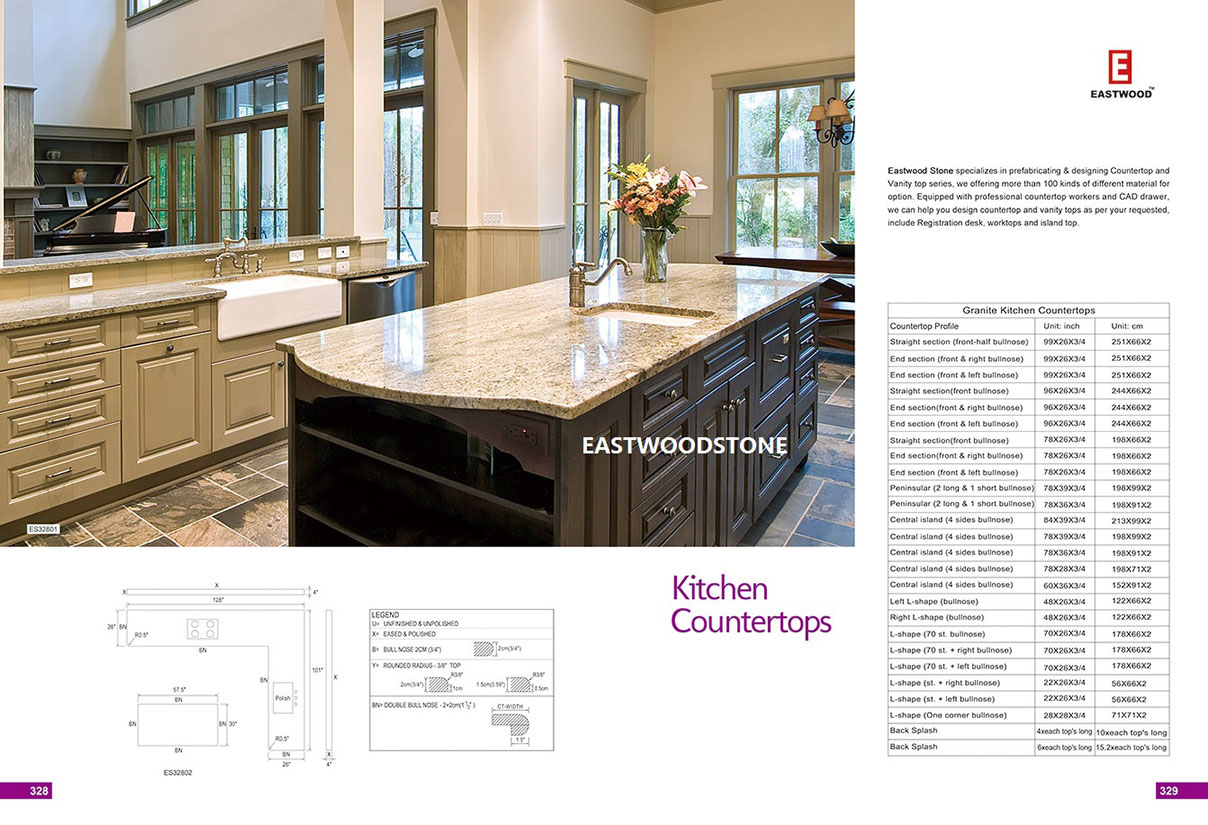 Kitchen Countertops 2